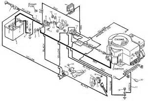 mower ignition switch wiring diagram free engine image for user manual