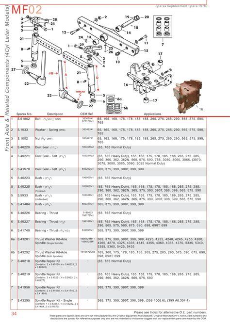 ferguson t20 wiring diagram webtor me