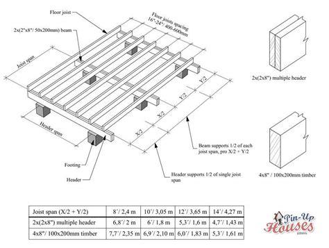 floor beam span table floor joist span tables gurus floor