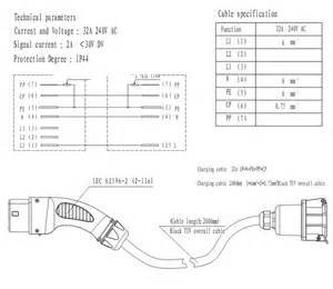 j1772 to 62196 type 2 extension cord 32a for electric vehicle ev charging in type 2 cable