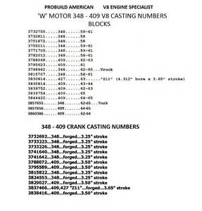 chevy engine block numbers location chevy wiring