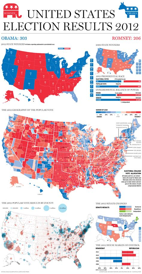 usa election map presidential election 2012 phil ebersole s