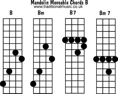 bm chord mandolin chords moveable b bm b7 bm7