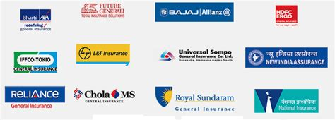 Car Insurance Companies In India by Top 10 Car Insurance Compare Tools Used Car In India