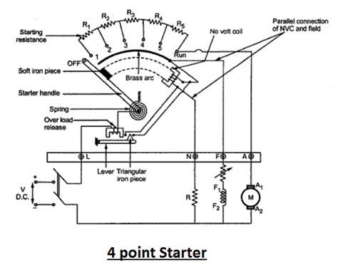 dc motor starter wiring diagram get free image about
