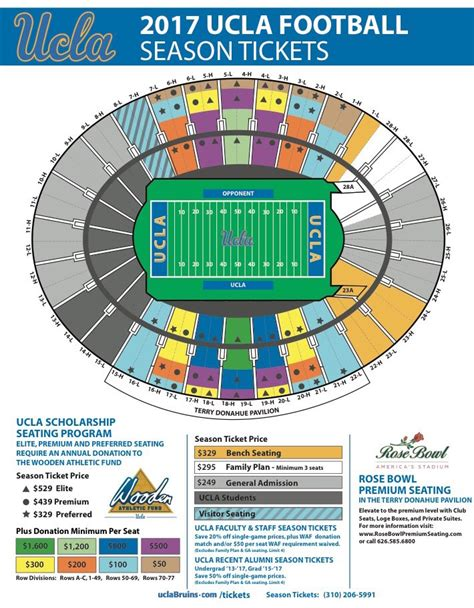section 3 football schedule rose bowl seating chart ucla football uclabruins com