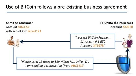 Bitcoin Merchant Account 5 by Bitcoin And Ransomware Analysis
