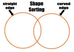 3d shape sorting venn diagram by mrsteer uk teaching