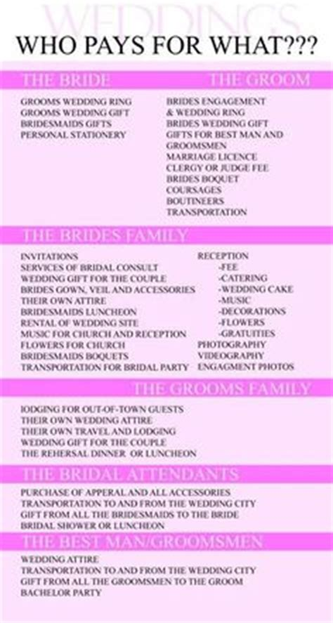Wedding Budget Responsibilities by Wedding Photography Checklists Wedding Photography Poses