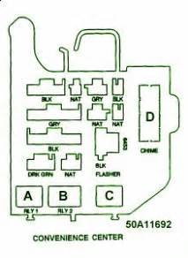 96 gmc suburban c1500 fuse box 96 ford contour fuse box wiring diagram elsalvadorla looking for complete convenience center layout gmt400 the ultimate 88 98 gm truck forum