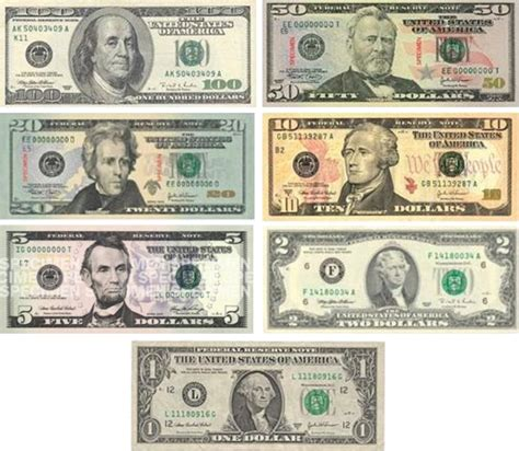 all us currency bills uk us difference money cultureshocked american makes a