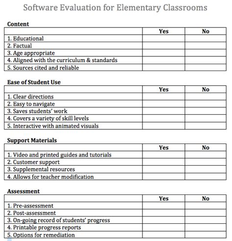 teacher tech thoughts software evaluation form