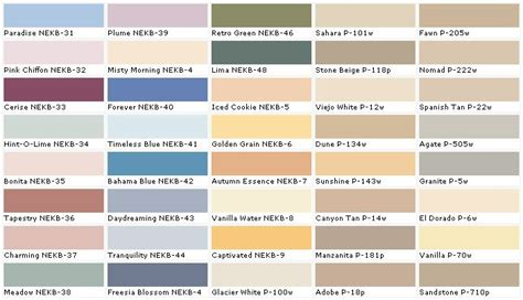 lowes paint color chart lowes interior paint color chart home painting