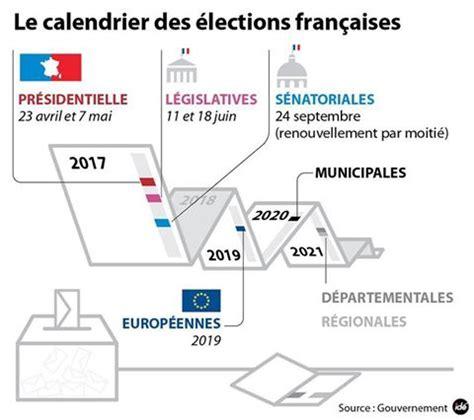 Calendrier Des Elections Calendrier Des 233 Lections 224 Venir Actualit 233 S Cauroy L 232 S
