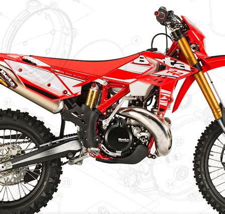 Beta Motorrad Werkstatt by Mx Bekleidung Helme Protektoren Und Zubeh 246 R Im Motocross