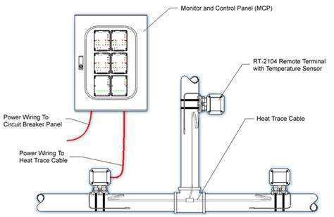 heat trace wiring diagram 2 pole heat free engine image