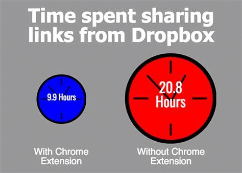 dropbox quit shared folder dropbox time comparison cloudhq blog