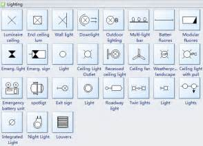 How To Put An Exhaust Fan In A Bathroom Reflected Ceiling Plan Symbols