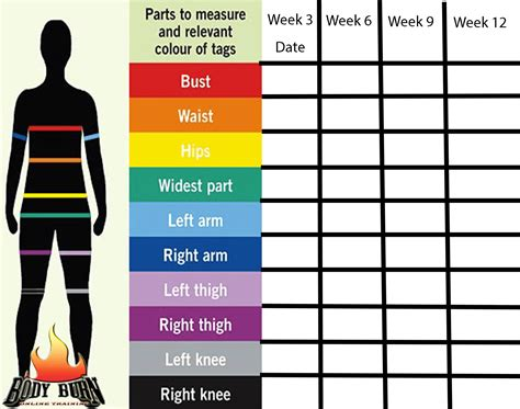 weight loss competition spreadsheet inspirational chart weight
