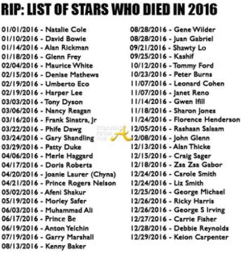 Celebrity Death List 2016 | 2016 celebrity death list