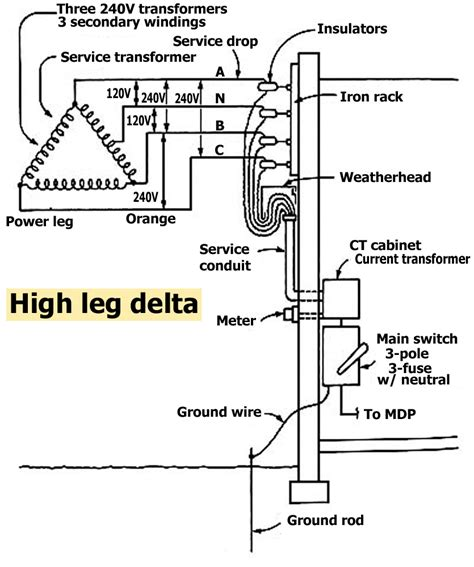 3 pole 4 wire grounding diagram dejual