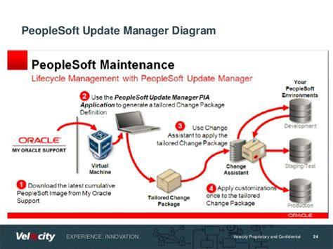 peoplesoft 9 2 upgrade a roadmap