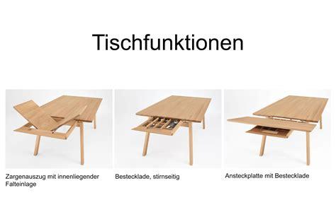 Skandinavische Tische by Beeindruckend Skandinavischer Tisch Esstisch Lovisa