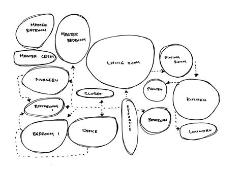 bubble diagram house design project a dzhugaryan residence by knarik serobyan at coroflot com