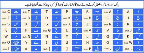 keyboard layout x windows how to type urdu on the internet in microsoft office