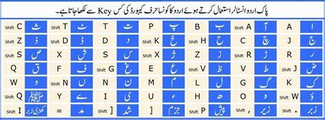 microsoft word urdu keyboard layout how to type urdu on the internet in microsoft office