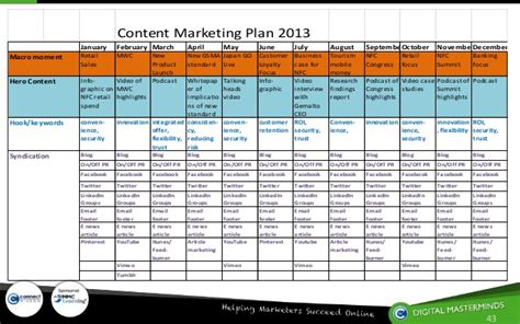 Using Content Marketing To Generate Engagement And Sales Sales Engagement Plan Template