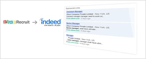 indeed jobs bangalore picture suggestion for indeed jobs