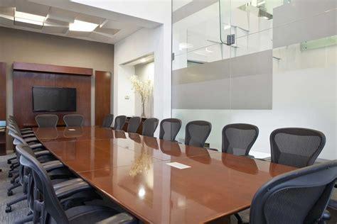 meeting room boards board team effectiveness board assessment board review ireland uk