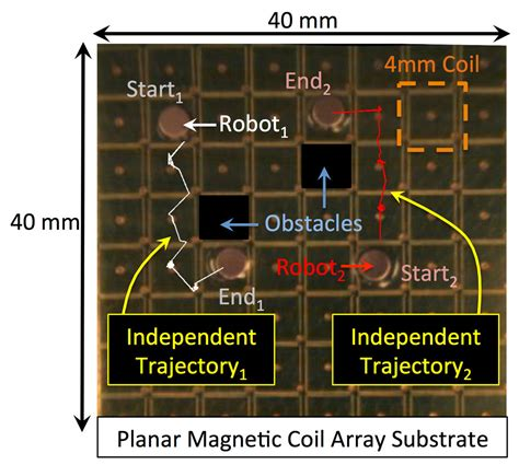 planar inductors on magnetic substrates microbots individually controlled using mini fields