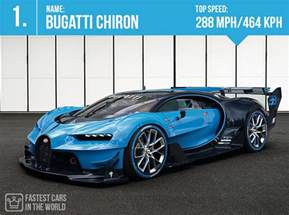 Fastest Bugatti Fastest Cars In The World 2017 Top Speed Alux