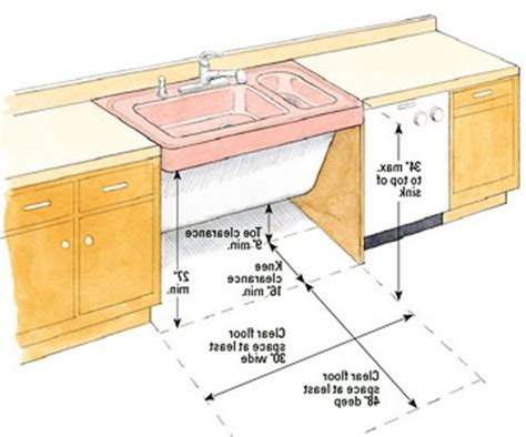Kitchen Base Cabinet Height Elkay Ada Sink Base Cabinet Residential Accessible From