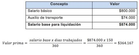 en cuanto esta la liquidacion en 2016 el minimo a como esta 2015 en colombia autos post