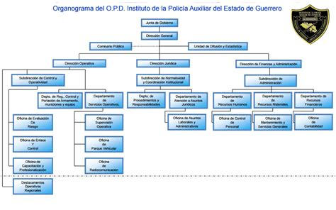 refrendo estado de mexico 2015 refrendo 2015 estado de mexico pago tenencia edo mex 2015