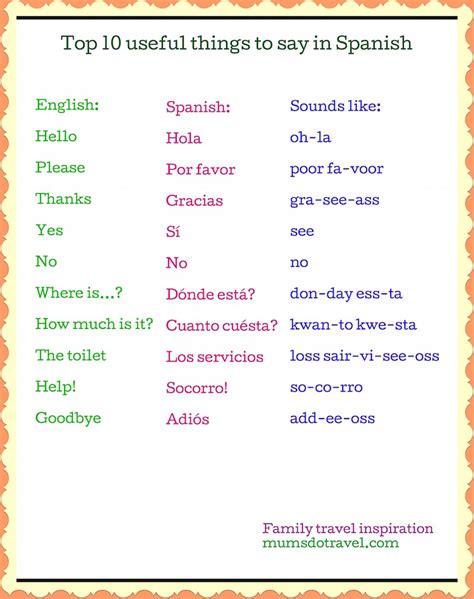 the top 10 things i top 10 useful things to say in spanish mums do travel