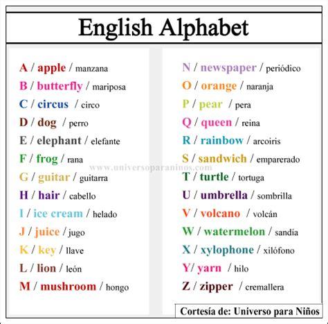 preguntas de ingles para niños de primaria palabras en ingles que empiecen con bro wroc awski