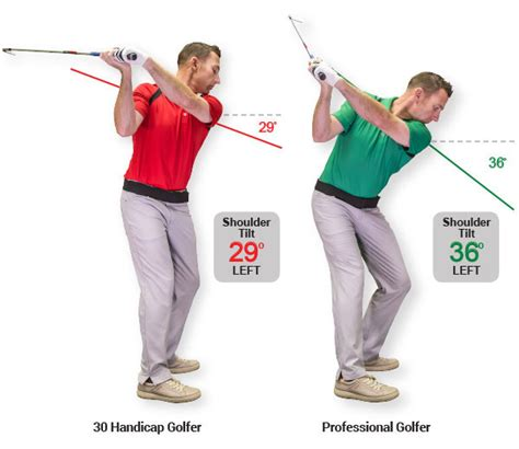 shoulder position in golf swing shoulder position in golf swing 28 images golf swing