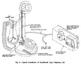western electric products telephones table of contents