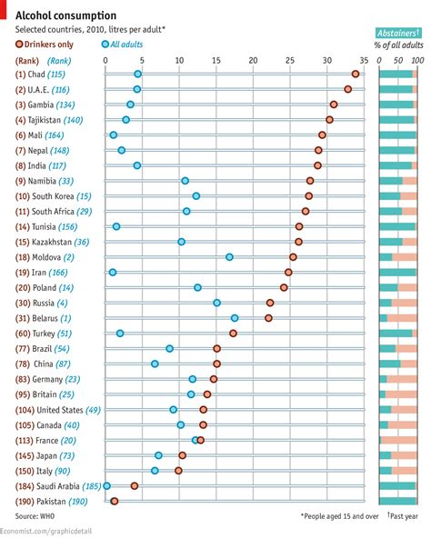 Average Age For Mba In Usa by Boozing It Up Daily Chart