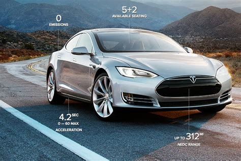 Tesla Model S Uk Tesla Model S Uk Price And Release Date Product Reviews Net