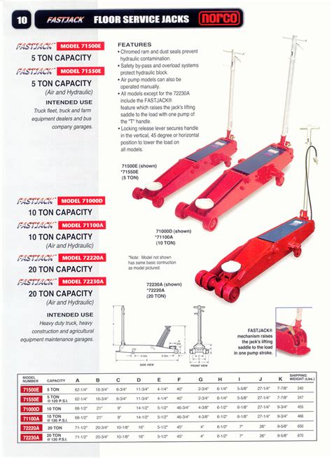 10 Ton Floor Price by Hyjacks Floor Jacks Specs Prices Page H22 Htm