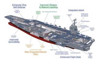 Gerald R Ford Class Aircraft Carrier Why Are Things As They Are 187 Archive 187 Forum