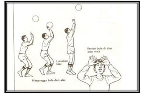 membuat makalah permainan bola voli makalah bola volley ratnawahyu