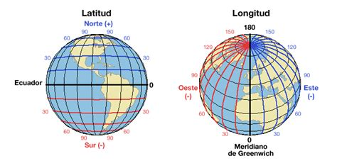 Fotos De La Tierra Con Latitud Y Longitud | c 243 mo entender una carta solar sergioperezarq com