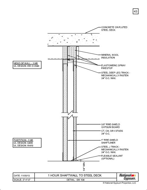 fire rated corridor ceiling assembly wwwgradschoolfairscom