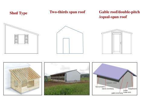 Different Styles Of Houses poultry housing system